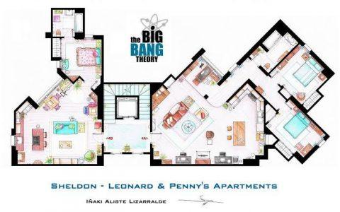 看看经典影视剧公寓/房间结构图吧
